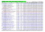 アメリカ TPI TOP100/4月
