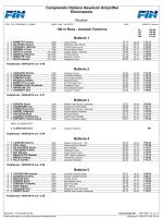 Campionato Italiano Assoluto UnipolSai