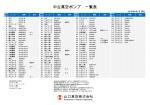中古ポンプ一覧表(2015年4月1日現在)