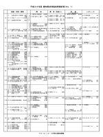 平成26年度 愛知県卓球協会事業計画(No.1)