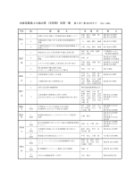 北海道農業土木協会賞(学術賞)受賞一覧 第 1 回~第 23