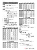 SCR(サイリスタ)制御ユニット TP・TV・TH型