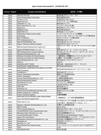 Country/Region Company Name(English) 会社名(日本語) Japan