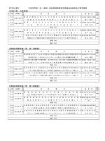 発表順 - 広島県立教育センター