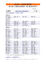 兵庫県 - 日本薬剤師研修センター
