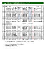 ダウンロード - 新潟大学ゴルフ部OB会ホームページ