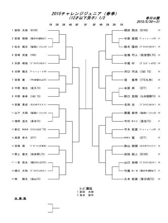 12BS - 吉田テニススクール
