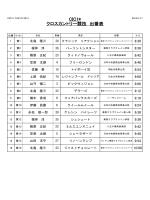 CIC1* クロスカントリー競技 出番表
