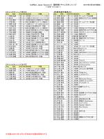 CalfMan Japan Season12 最終戦 チャンピオンシップ ~スタートリスト~