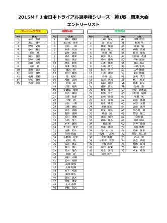 2015MFJ全日本トライアル選手権シリーズ 第1戦 関東大会