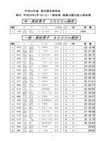 一般・高校男子 5000m競歩 中・高校男子 3000m競歩