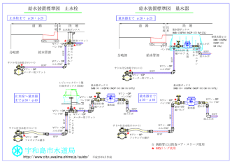 C:\Users\kyusui\Desktop\CAD部品\ホームページUP DWG\給水装置