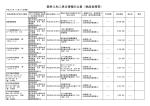 競争入札に係る情報の公表(物品役務等)