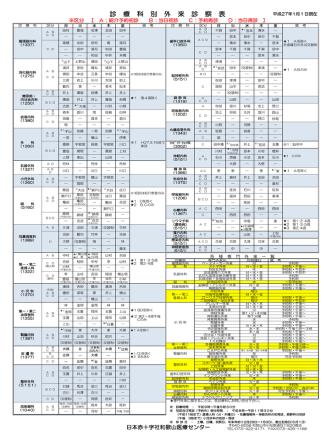 1月1日現在の診療科別外来診察表一覧はこちら