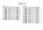 同志社大学 - 大阪体育大学ラグビー部