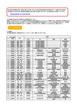 文部 科学 省 幹部 名簿