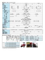 主な型式区分及び装備一覧表 主要諸元表 三菱トラクタGJ24D・27D