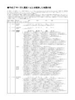 平成27年1月に震度1以上を観測した地震[PDF形式: 461KB]