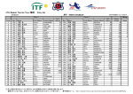 JTAB hT i T 鵠沼 E li JTABeachTennisTour鵠沼 Entry list JTA B