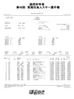 男子壮年1部 - ほおのき平スキー場