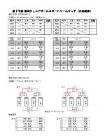 第19回 東海ジュニアオールスタードリームマッチ【大会結果】