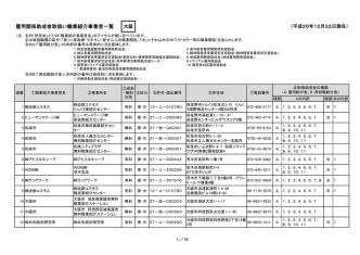 27【大阪】「雇用関係助成金取扱い職業紹介事業者一覧」報告 261222