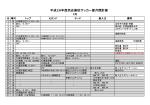 平成26年度尚志高校サッカー部月間計画