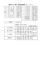 豊橋みなとLC 運営・事業委員会構成表(2014.7 ~ 2015.6)