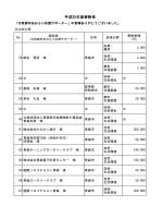 平成25年度寄附者(PDF:148KB)
