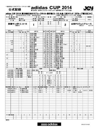 2 1 公式記録 - JCY   一般財団法人日本クラブユースサッカー連盟