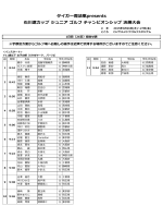 タイガー魔法瓶presents 石川遼カップ ジュニア ゴルフ チャンピオンシップ;pdf