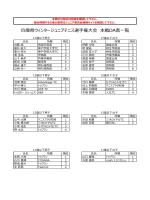 兵庫県ウィンタージュニアテニス選手権大会 本戦DA者一覧