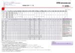 北欧州 / 地中海 - NYK Container Line