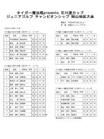 タイガー魔法瓶presents 石川遼カップ ジュニアゴルフ チャンピオンシップ