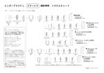 ミニボーグ55FL ミラーレス 撮影専用 システムチャート
