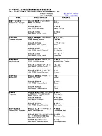 2014年度部会長リスト - ブラジル日本商工会議所