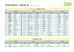 株式会社泉製作所 保有設備一覧 平成 26 年 1 月現在