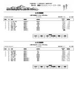 公式成績表 公式成績表