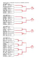 第42回 両毛テニス大会(男子ベテランダブルス)平成26年11月16日(日
