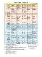外来担当医表(PDF)