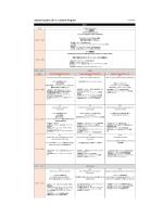 adtech九州2014_content program_早見表.xlsx