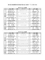 ダウンロード - 大阪国際招待卓球選手権