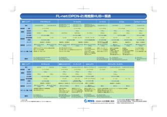 2014年度 FL-netパンフレット別紙/推奨HUB一覧表