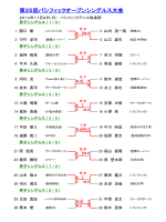第25回パシフィックオープンシングルス大会