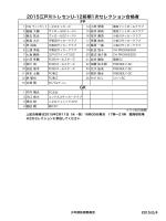2015江戸川トレセンU-12前期1次セレクション合格者