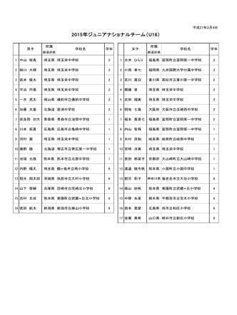 2015年ジュニアナショナルチーム(U16)