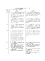 日本熱帯農業学会第 117 回プログラム