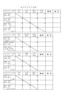 女子ダブルス3部