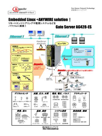 AG428-ES(PI)hot!