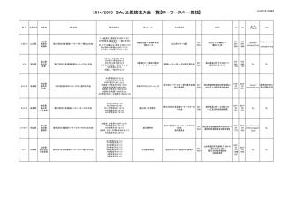 2014/2015 SAJ公認競技大会一覧【ローラースキー競技】